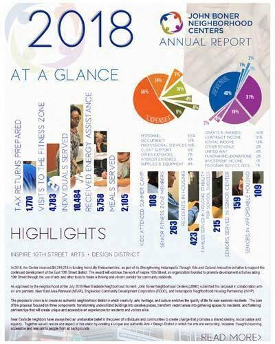 1st page of the John Boner Neighborhood Centers 2018 Annual Report